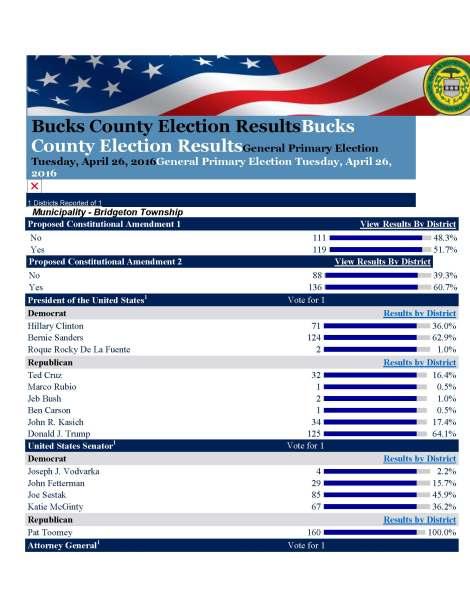 Bridgeton Primary 2016 Results_Page_1